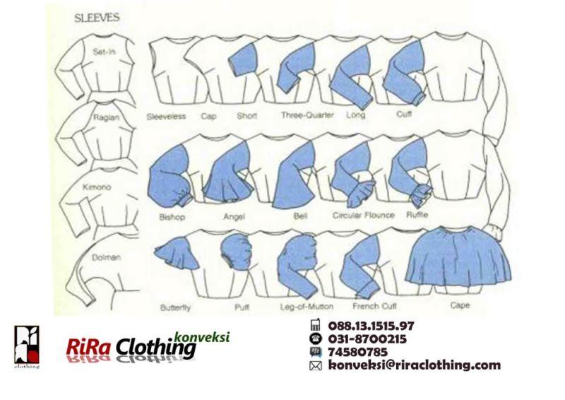 model-lengan-baju